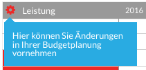 Ihren Pflegebudget-Rechner aktualisieren